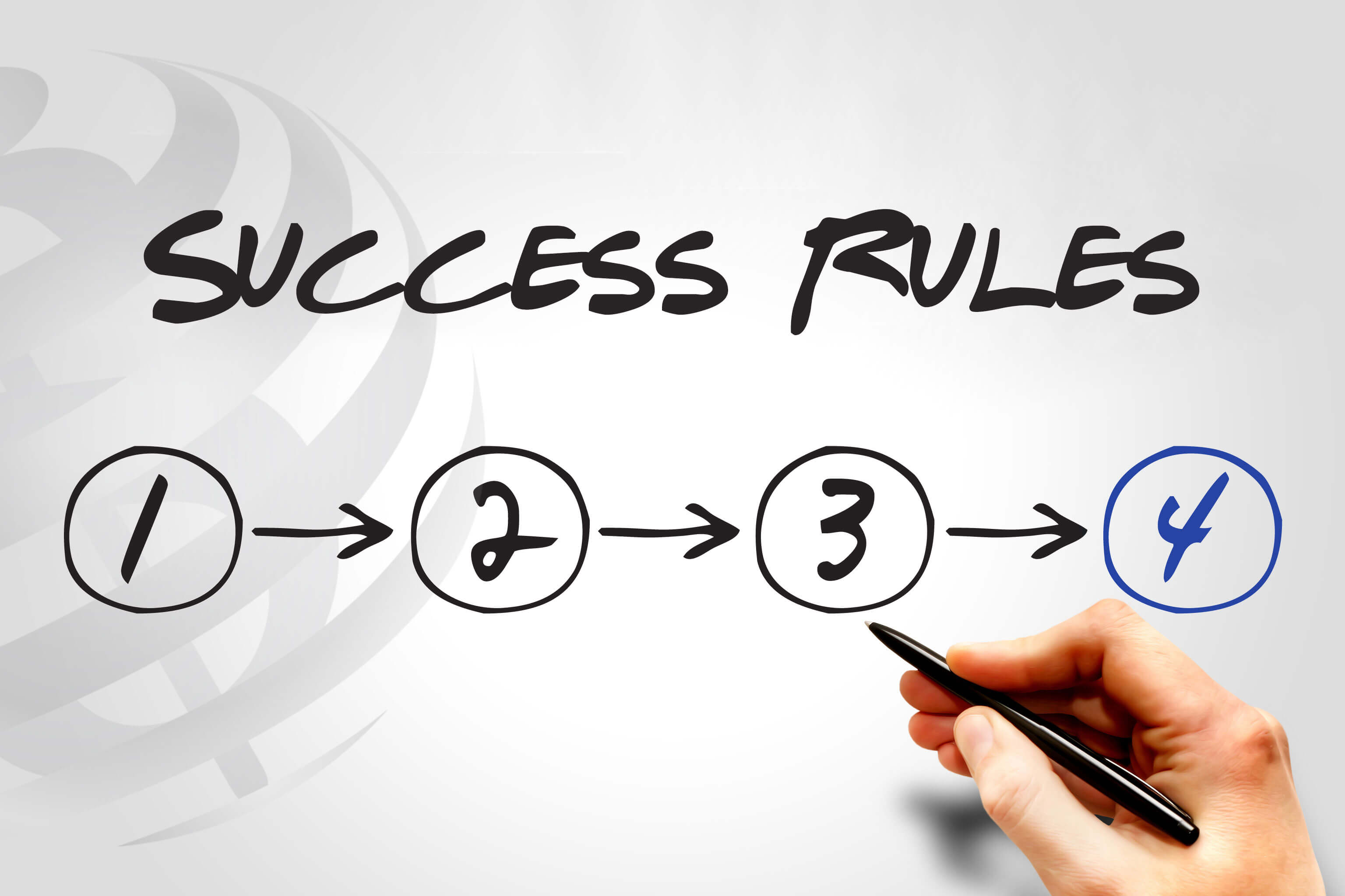 graph representing the success rule